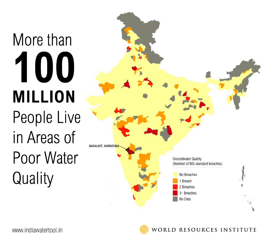 water-stree-india-quality