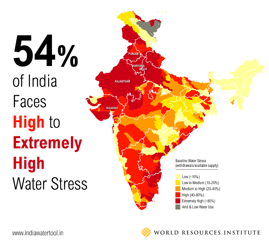 water-stress-india